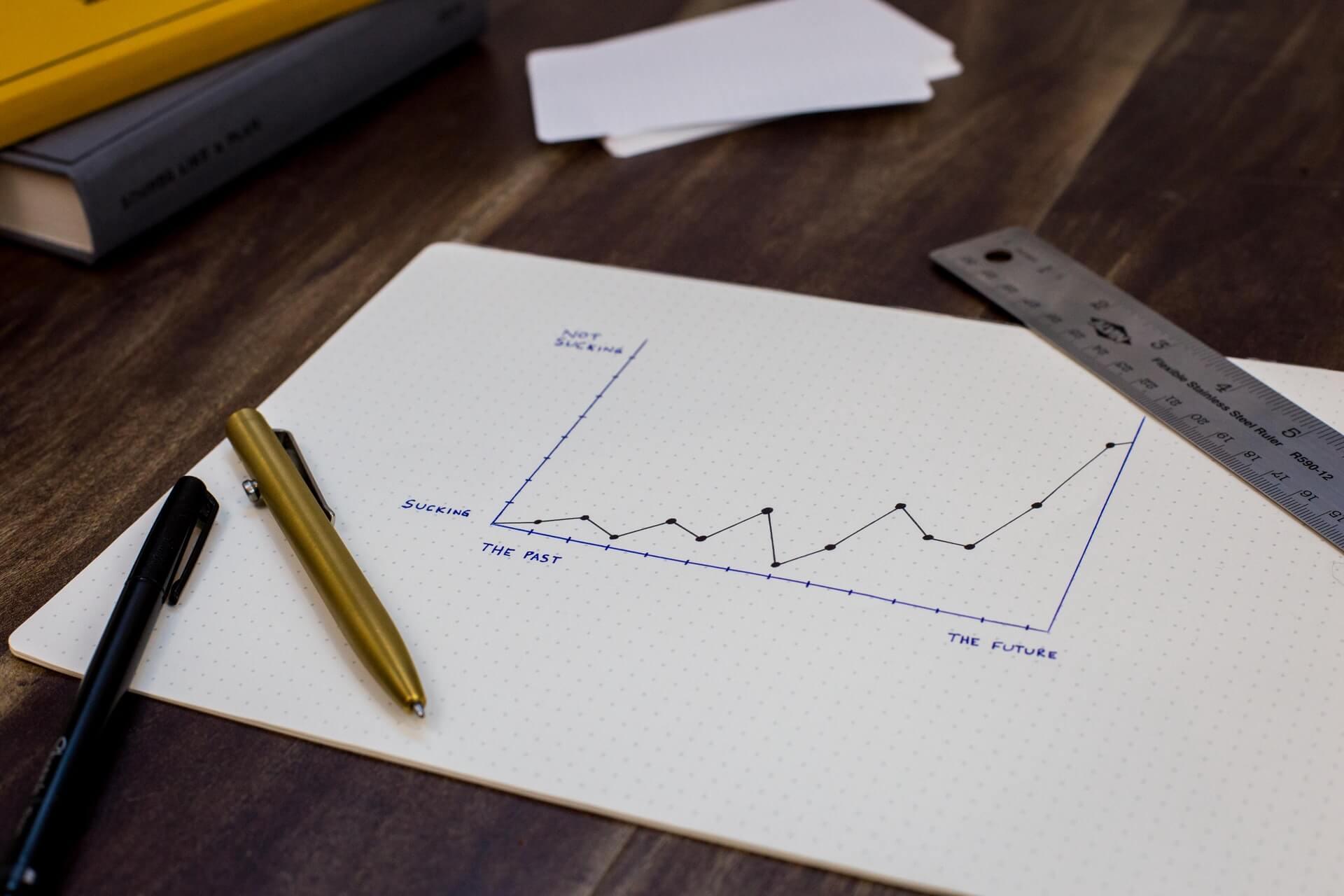 Bezpłatny kurs – analityka produktowa i Mixpanel (recenzja)